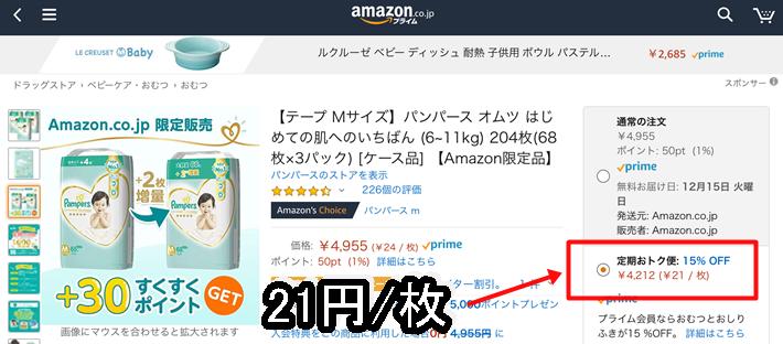 Amazonの金額